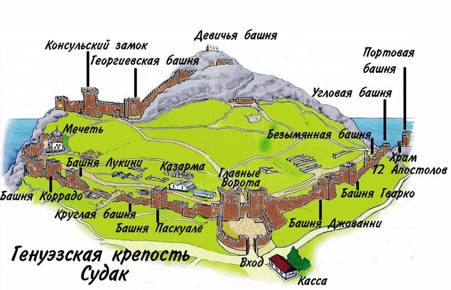 Карта Генуэзской крепости в Судаке