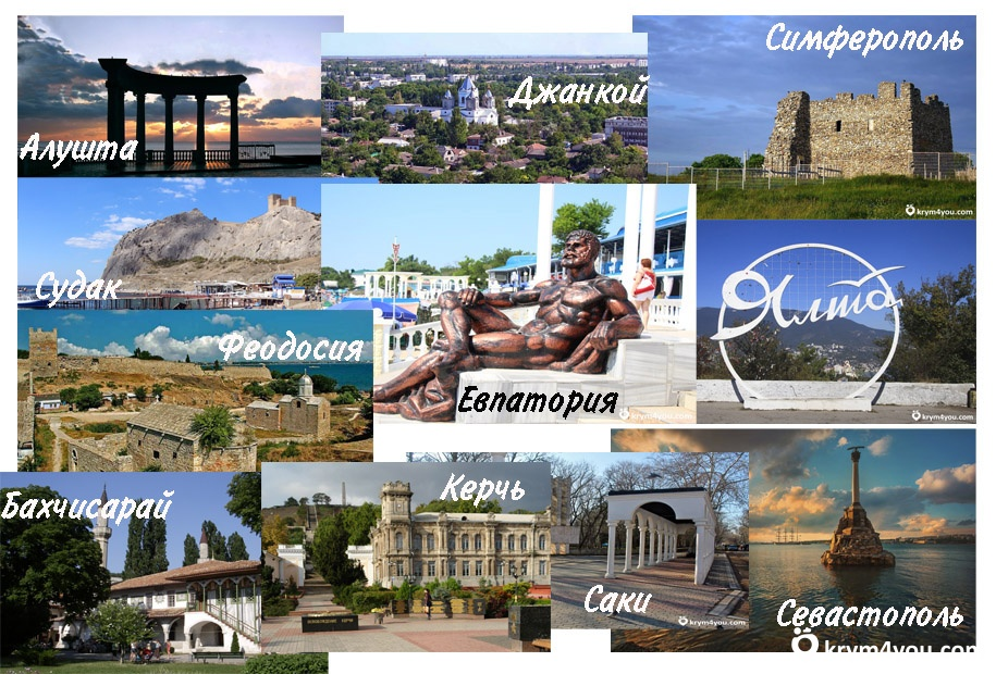Города Крыма