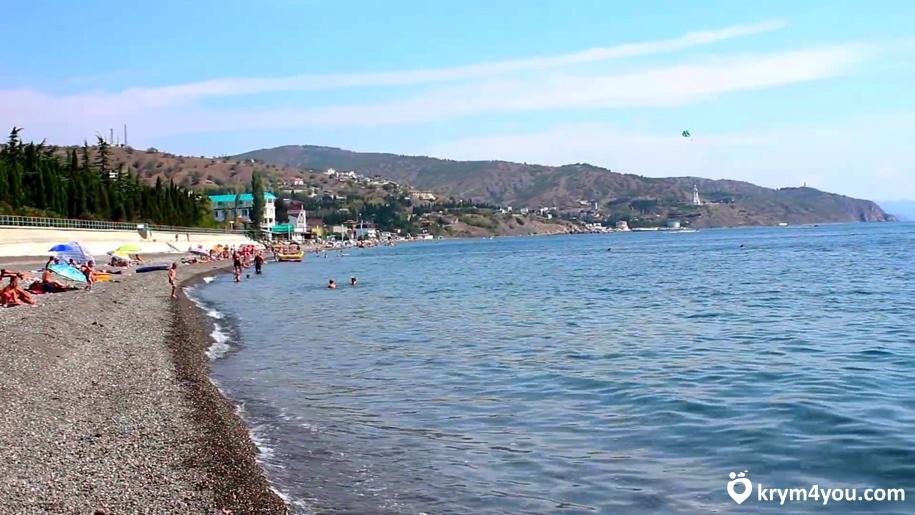 Алушта солнечногорское пляжа 79