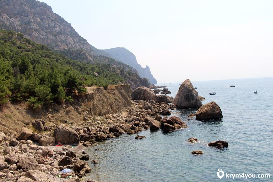 Пляж Инжир Крым