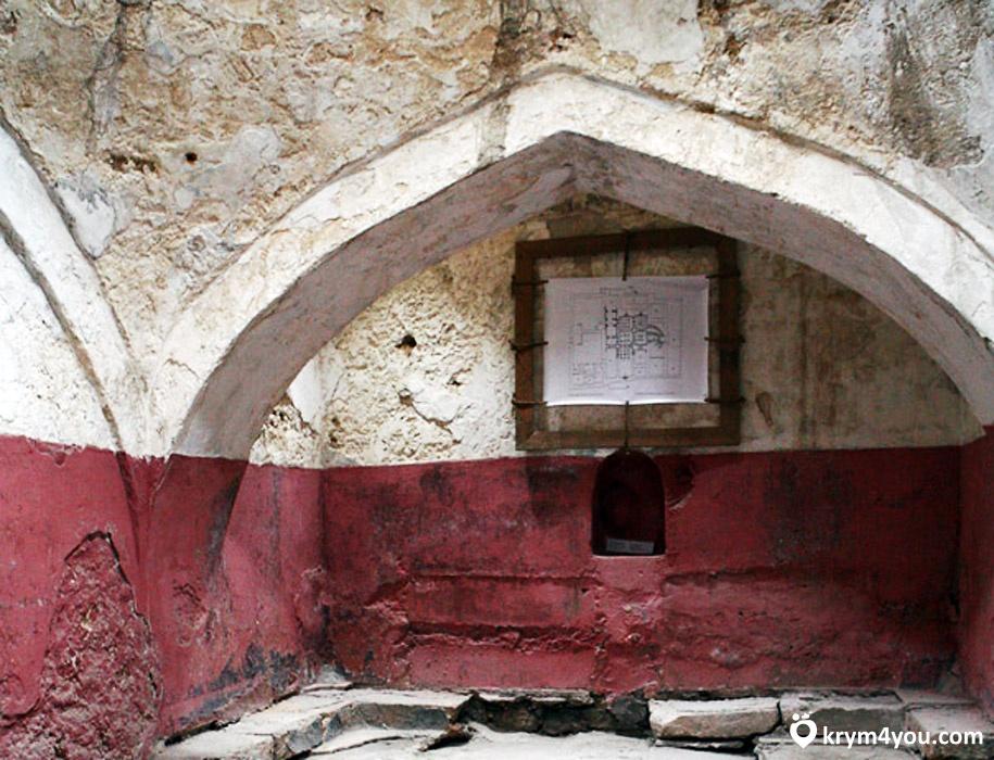 Крым Турецкие бани в Евпатории