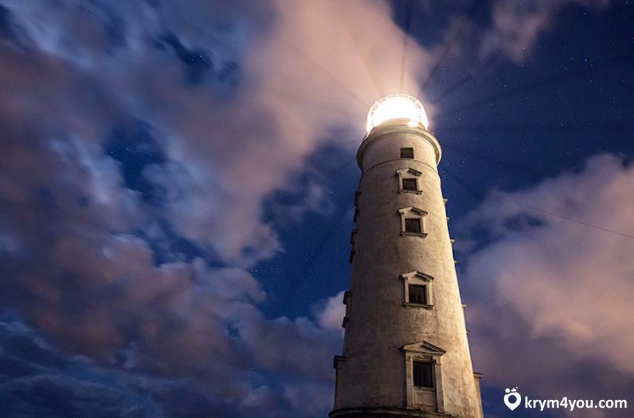 Херсонесский маяк Крым
