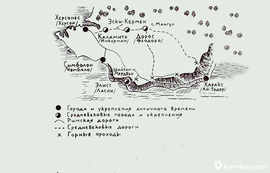 Крепость Харакс