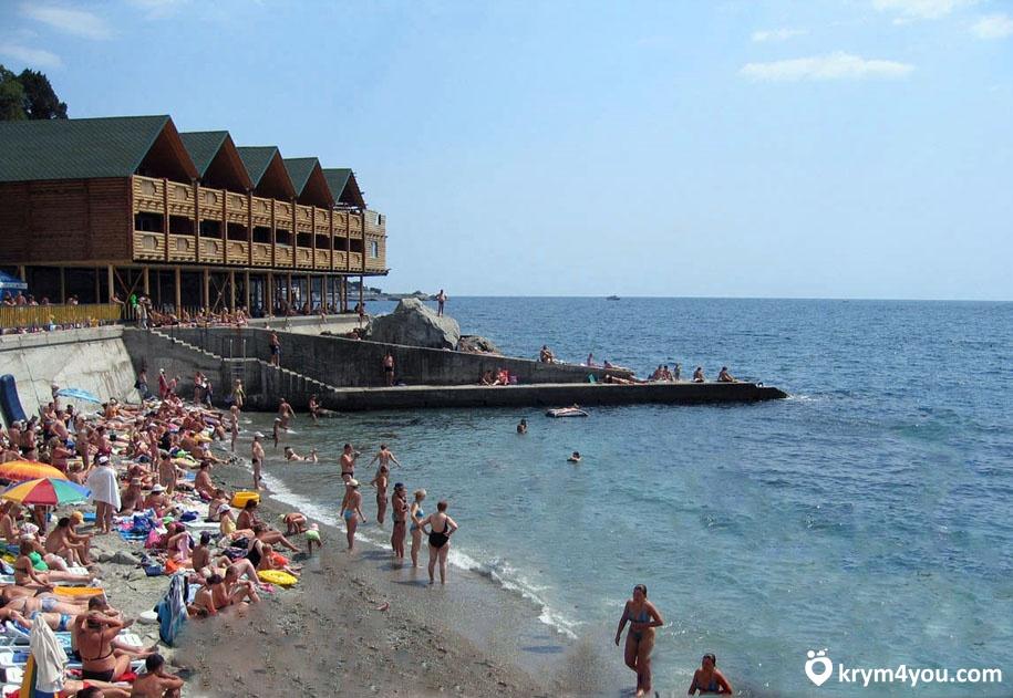 Пляжи Алупки Крым