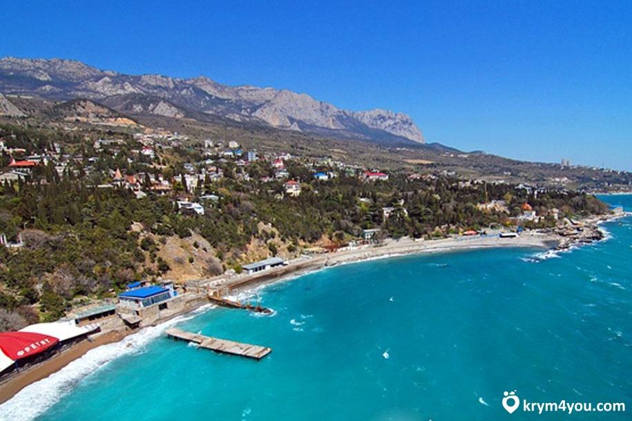 Крым Пляжи Алупки фото