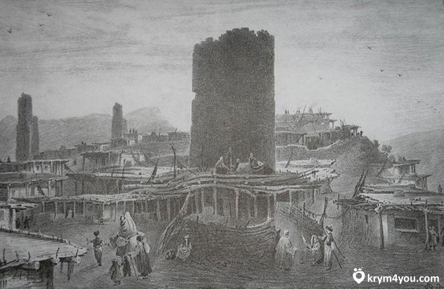 Крым Крепость Алустон
