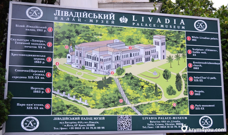 Ливадийский дворец схема