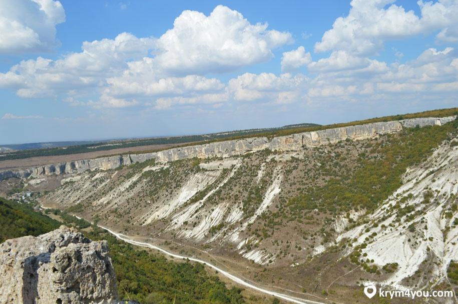 Бельбекский каньон Крым фото 2