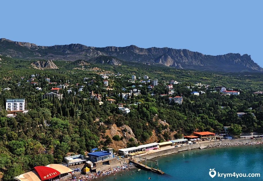 Крым История Симеиза