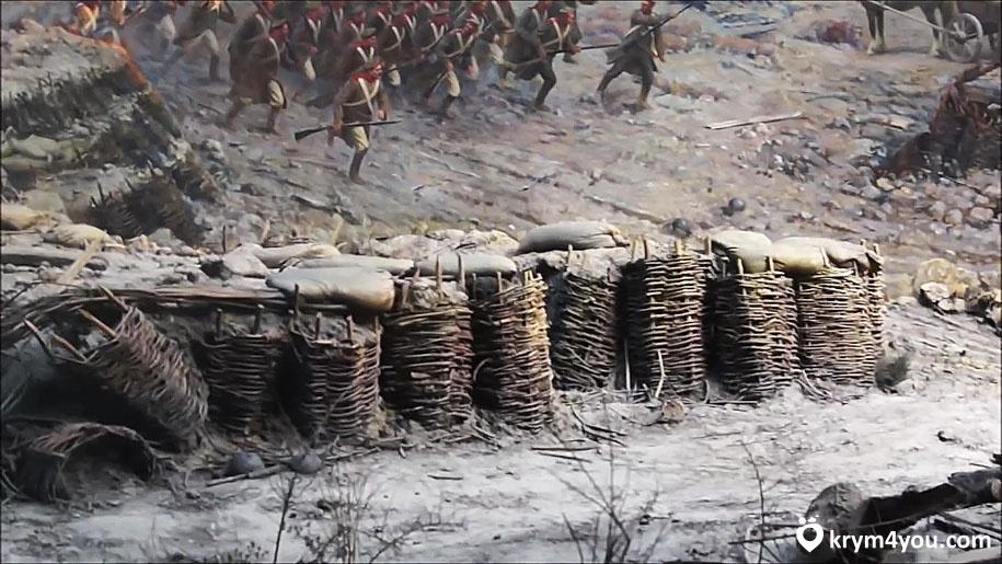 Крым Оборона Севастополя панорама