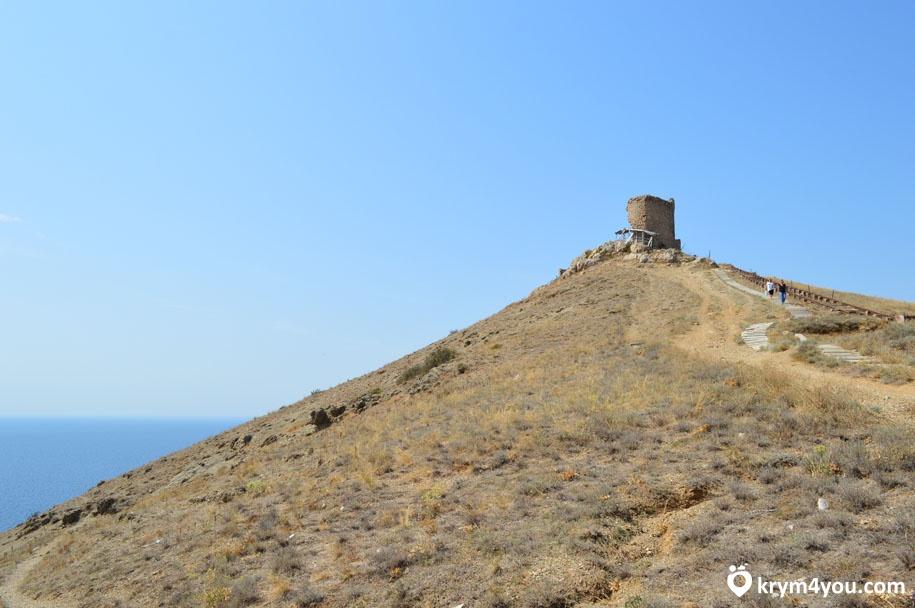 Крым История Балаклавы