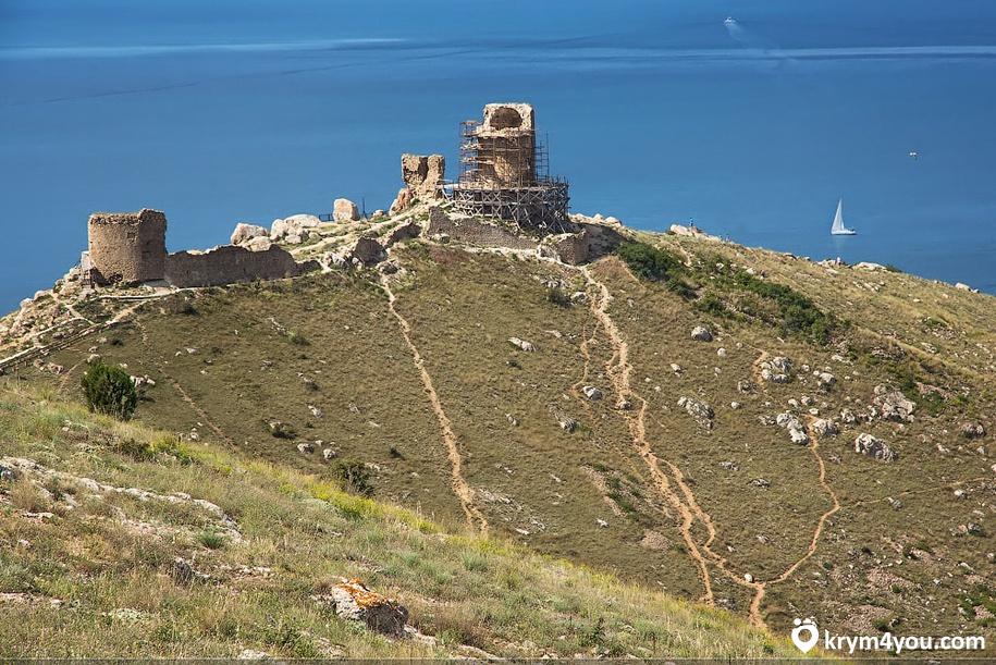 Крепости Крыма Балаклава
