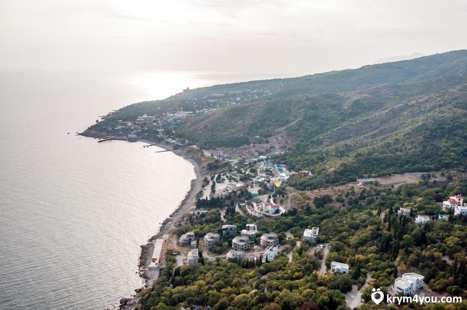 Кацивели Крым
