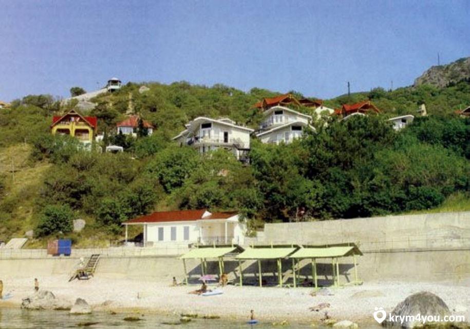 Санаторное Крым