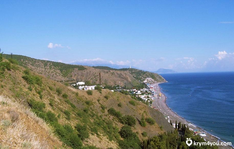 Приветное Крым