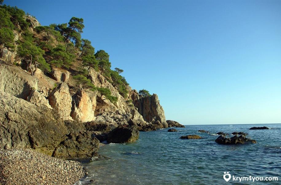 Пляж Инжир Балаклава
