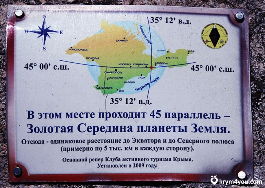 Гора Клементьева Крым