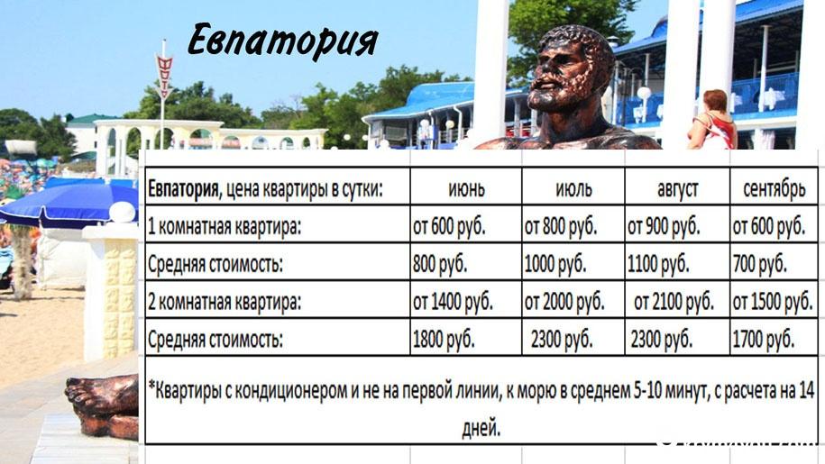 Цены в Крыму на жилье в Евпатории