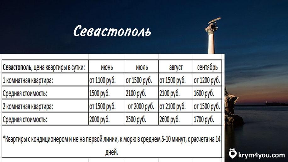 Цены в Крыму на жилье в Севастополе