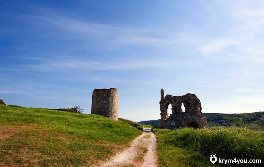 Крым Крепость Каламита